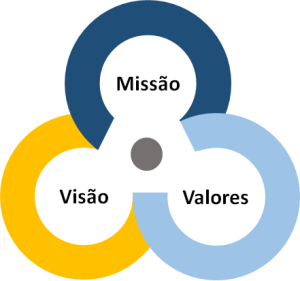 missao-visao-e-valores-blackmarketing300x281